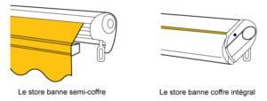 Illustration store semi-coffre vc store intégral - Weisz